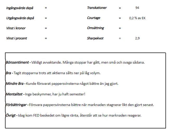 Bild från månadsrapporten i excel på parametrar.